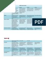 rubricaparaensayo.pdf