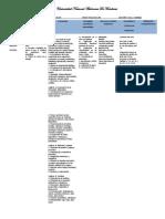 Planificacion Bi-121 i Pac 2018