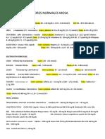 Compilado de Valores Normales Quimica Sanguinea