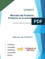 S4 Mercado Del Prod