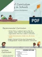 7typesofcurriculumoperatinginschools-170404122814