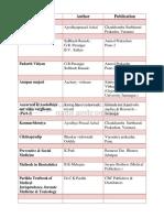 Library Book  list.pdf