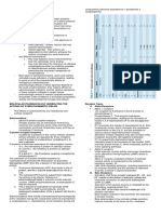 ADRENORECEPTORS AGONISTS AND SYMPATHOMIMETICS DRUGS.docx