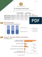 2015 Graduate Placement Survey Pse