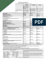 UPD-Academic-Calendar-AY-2017-2018.pdf