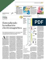 Entendiendo La Radiación Electromagnética