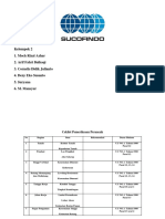 Kelompok 2-Cek List Perancah