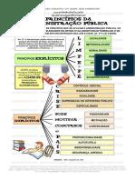 02 Princípios Da Administração Pública e Administração Pública Federal