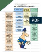 03 Poderes Da Administração Pública