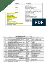7.ROHIT MISHRA LBS NOTES.pdf