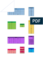 Práctica 3 Excel - Funciones de Estadística Miguel Angel Guerrero Andrade.docx