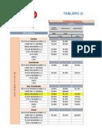 B B-Tablero Indicadores Aliados (Febrero 2018)v.1 Total Grupos - PNC 27 Abril 2018