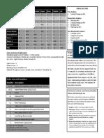 CAV Quick Reference v1 - Copy.pdf