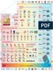 BrandZ™ Top 50 Most Valuable Latin American Brands