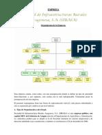 117106089-Organigrama-de-Una-Empresa.docx