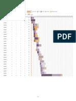 Planificador de proyectos de Gantt1.xlsx