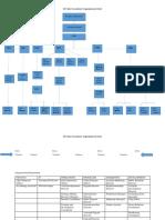 gk folks foundation organizational chart   1