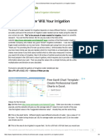 How to Estimate Water Useage Required for an Irrigation System