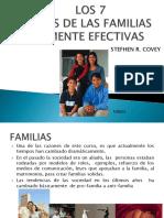 Los 7 Habitos de Las Familiasazul