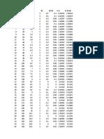 Dengan Gangguan Excel