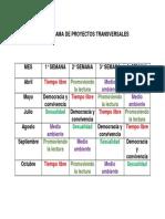 Cronograma de Proyectos Transversales