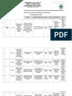 1.2.6 Ep2 Analisis Keluhan Dan Umpan Balik