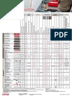 W1 US CA en Anchor Selector Chart 2017