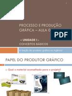 Aula de Produção Gráfica