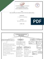 3 Ciclo Mapa Conceptual El Paradigma Sociocognitivo de Albert Bandura