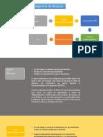 Diagrama de Bloques Proyecto Final