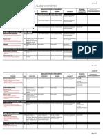 Annex B - Qualification Standards