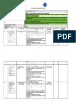 Planificación Ciencias Mayo