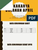 Lokakarya Bulanan April