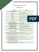 Tema p3.docx