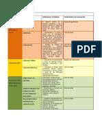 8 Aprendizajes Esperados y Sus Respectivas Planificaciones PDF