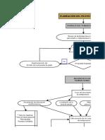 Diagrama1.Dia