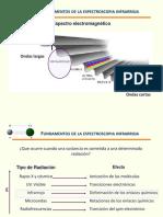 clasedeir.pdf