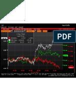 CDR Cross Asset Class Divergence