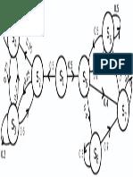 Decomposable Markov Chain