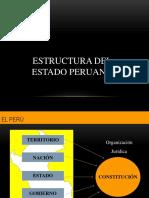 1 EstructuraDelEstadoPeruano.pptx