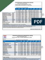Bitumen Price List Wef 01-12-2013