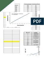 Datos Practica Determinacion Espectrofotometrica de Fe en Producto Farmaceutico.