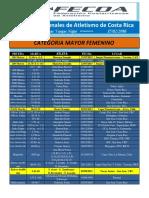 Records Nacionales Al 2015