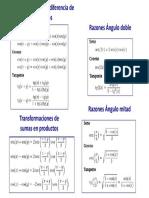 Formulas Trig