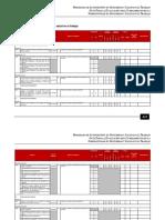 Guía Para La Evaluacion Del Cumplimiento de NOM-031-STPS-2011