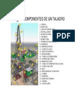 Componenres Del Taladro de Perforacion