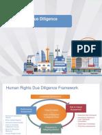 ManpowerGroup+Human+Rights+Framework