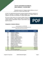 Catálogo de Ocupaciones RTVirtual