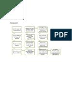 Informe Lixiviacion Agitacion y Percolacion