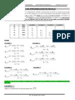 DIFERENCIAS DIVIDIDAS Y NEVILLE.pdf